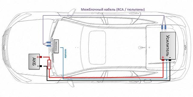 skhema - Схема подключения музыки в авто с усилителем