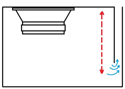 Удлинение порта фазоинвертора